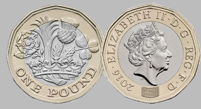 New Pound Coin Solutions